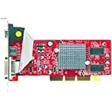 PowerColor Radeon 9250 Retail Grafikkarte AGP 64 MB Radeon 9250 DDR TV-Out DVI