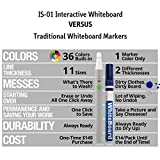 IPEVO IS-01 Interaktives Whiteboard-System