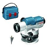 Bosch Professional Optisches Nivelliergerät GOL 32 D (32-fache Vergrößerung, Maßeinheit: 360 Grad, Arbeitsbereich: bis zu 120 m, im Transportkoffer)